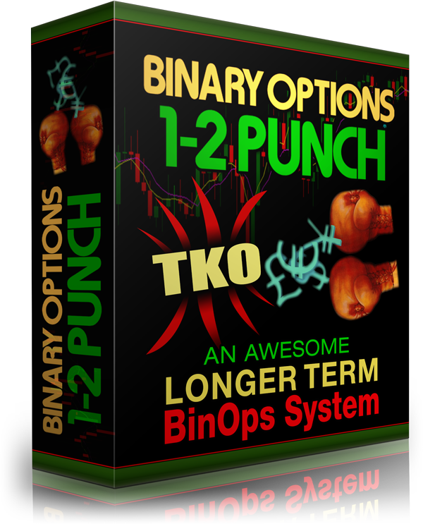 Binary Options Trading Basics: A Simple tactics as 1-2-3